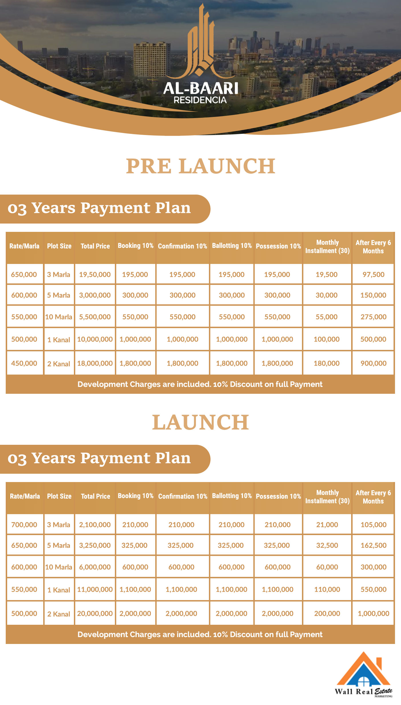 Al-Bari-Residencia-Sheikhupura-Payment-Plan