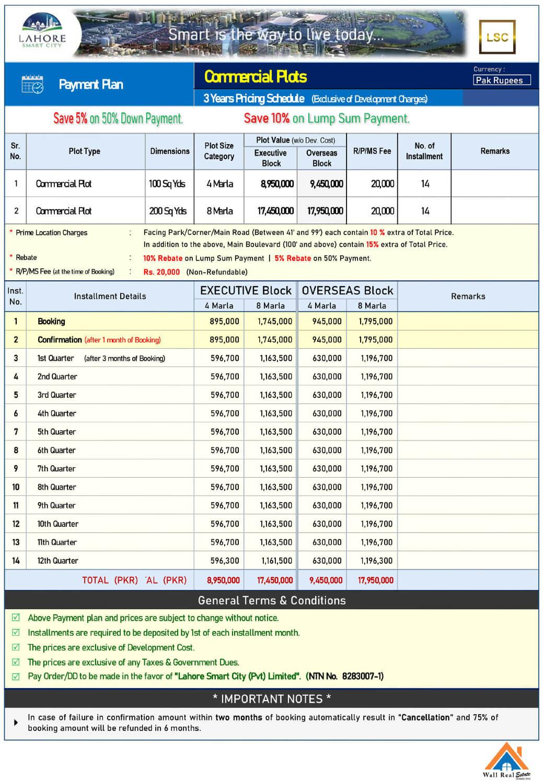 Lahore-Smart-City-Commercial-Plots-Payment-Plan
