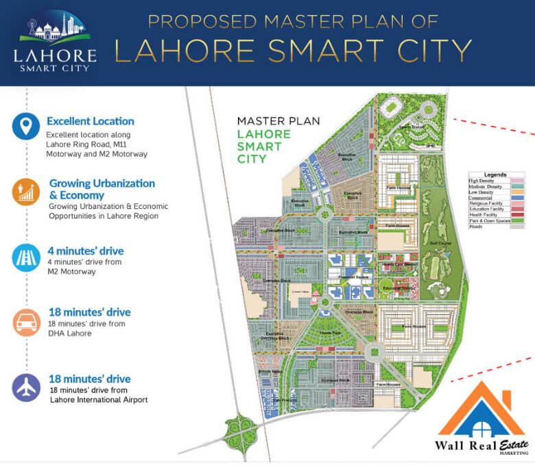 Lahore-Smart-City-Master-Plan