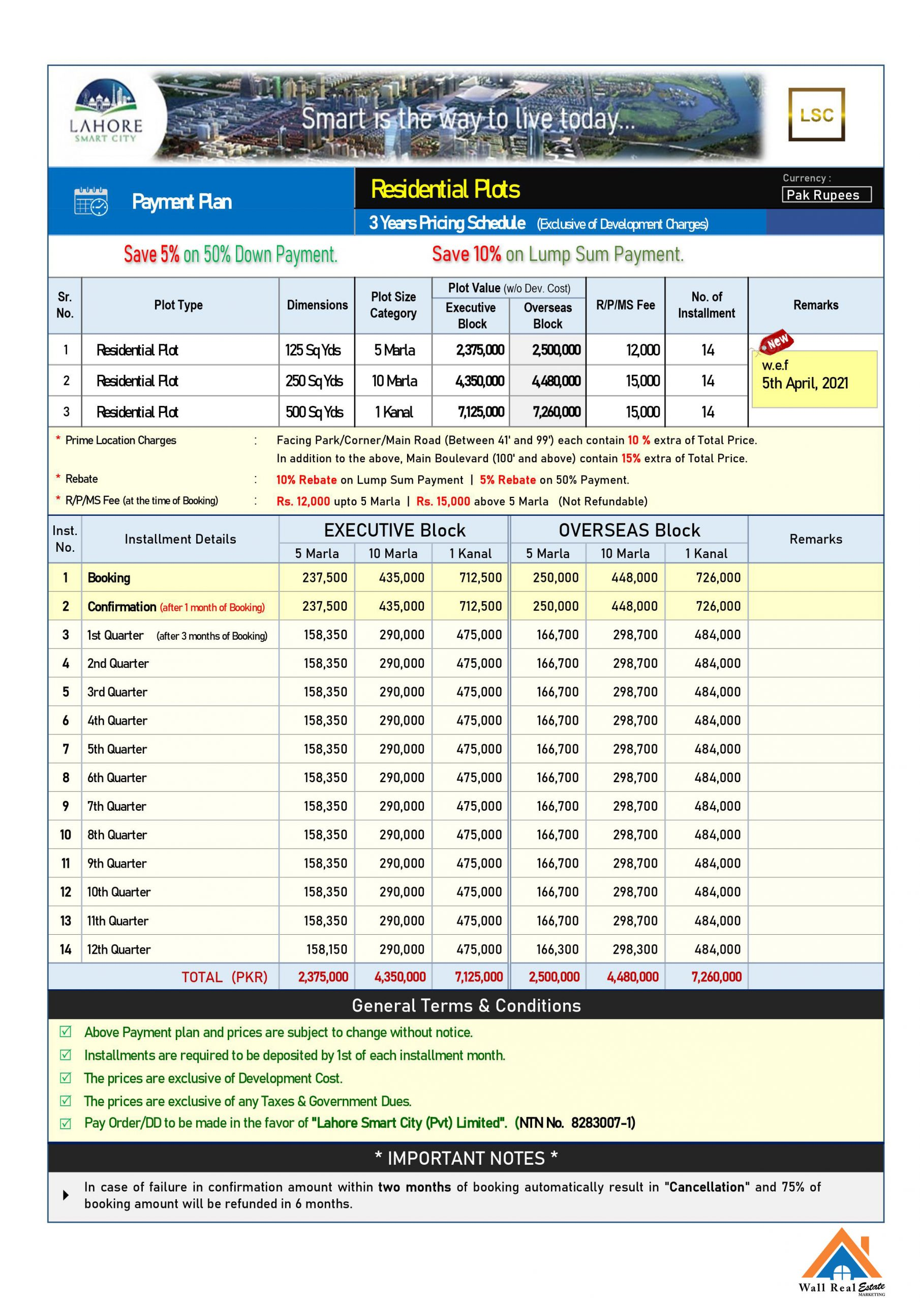 Lahore-smart-city-payment-plan-5-10-marla-and-1-kanal